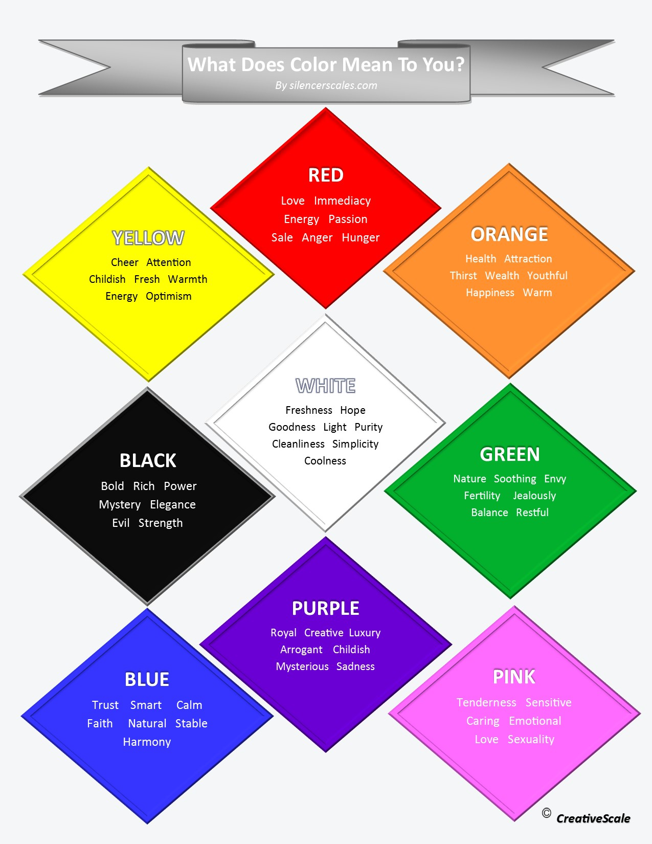 What does Color mean to you? – CreativeScale